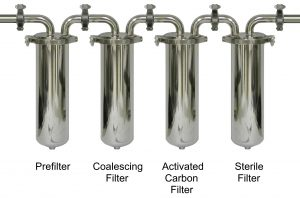 Sanitary Industrial Filters, Including Sterile Filter